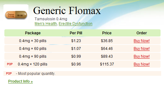 Flomax Cheapest Price